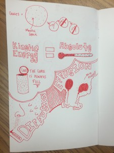 Student Sketchnote