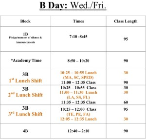 day by day schedule