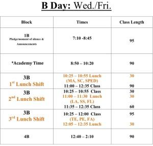 B-day Schedule